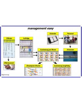 management easy - Planungsübersicht