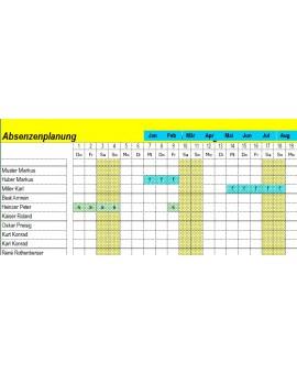 management easy - Absenzen wirken sich direkt in die Kapazitätsplanung aus
